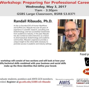 AWIS GCH and GSBS Career Development Workshop: Preparing for ProfessionalCareers